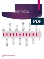 Timeline of Pmc Crisis