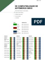 tabela_elastomero[1]