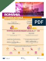 Romania Juncker Plan Ro 2019 September