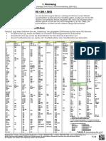 Normenaederung-DIN-ISO