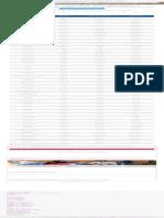 Lista de verbos irregulares en inglés _ Vaughan.pdf