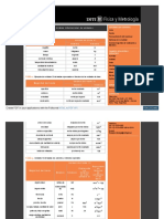 INTI-Unidades.pdf