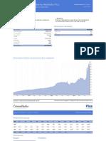 Factsheet de CONSULTATIO RETORNO ABSOLUTO Clase A.pdf