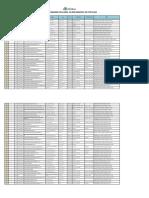 lista_de_unidades_escolares_municipio_fortaleza.pdf