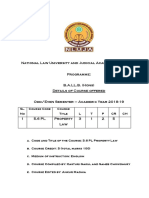 5.6 Property Law