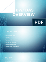 IBW Overview