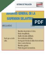 Sistemas de traslación 4 (2).pdf