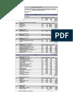 3.4 Presupuesto Analiticoo