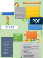 Mind Mapping HIV AIDS