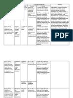 Plea Bargaining Framework