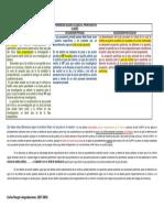 DiferenciasQuerella, Acusacion Privada y Particular