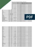 interactions.attachments.0.19-09-2019 Lista preturi recomandate Romania 19 Septembrie 2019 - MB.pdf