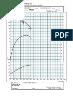 USA-1427006-4721 Test Curve Data