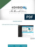 Project digital marketing