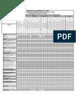 Tabla de Requerimientos Mínimos Proyecto Ejecutivo de Edificacion