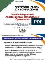 Indicadores de la Gestión de Operaciones y Manufactura