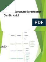Sociedad Estructura Estratificación Cambio Social