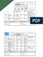 Biochemistry Test List AA
