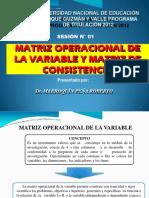 Ejemplos de Matriz de Consistencia y Ope