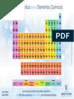 Tabla Periodica A3.pdf