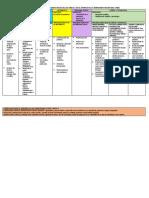 Procesos y Enfoques Educativos PDF
