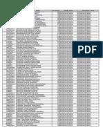 BPL LIST WATPUR.pdf