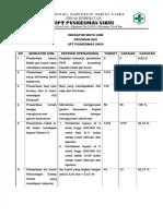 dlscrib.com_8-baru-indikator-mutu-ukm-gizi.pdf