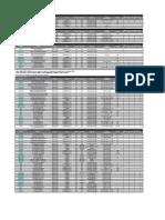 P6T6_WS_Revolution_Memory_QVL_20090505.pdf