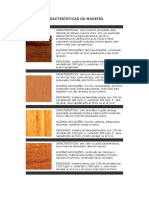 1512CARACTERISCAS DA MADEIRA.pdf
