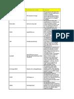 PARAMETER OPT.docx