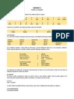 UNIDAD 1 - Fonética y Ortografía