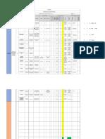 Matriz de Identificación de Peligros y Evaluación de Riesgos