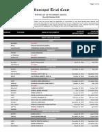 MTC directory