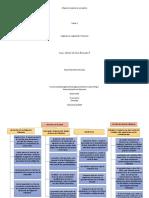 Tarea 1 Mapa Conceptual y Conceptos
