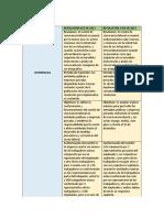 RESOLUCIÓN 652 DE 2012 CUADRO COMPARATIVO.docx