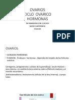 Clase 1 - Ovarios
