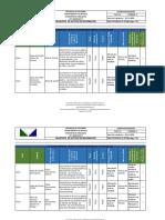 11024 Registro de Activos de Informacion 2018 Pqr