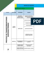 Matriz Base de Producción Limpia. (5)