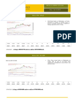 Commodity Metals &Energy 10-10-19