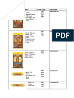 Cookie Dough Recall Full Product List