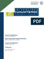 María Alexandra Grisales Montoya 2.5 Cuadro Comparativo