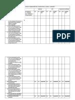 Formular de Evaluare a Implementării POS Transfer Intern Extern Rev 1