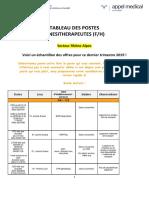 Tableau Postes Rhone Alpes 29 Octobre