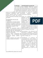 Cuadro Comparativo Propiedades Físicas y Quimicas Alimentos