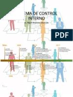 m2t1 - Sistema de Control Interno