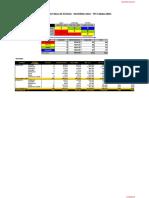 Evaluacion Final de Estilos _ Invierno 2010_ Uen Al 20-09-2010