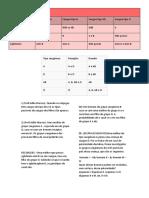 Questões do Sistema ABO- Prof. Adão Marcos
