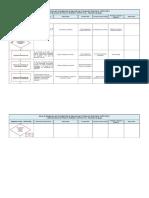 Anexo B Matriz de Análisis Proced Ejecucion FP