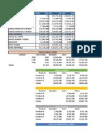 Administracion Financiera Trabajo Uniminuto
