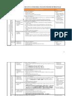 Tercer grado de Prescolar. Lengua extranjera. Inglés.pdf